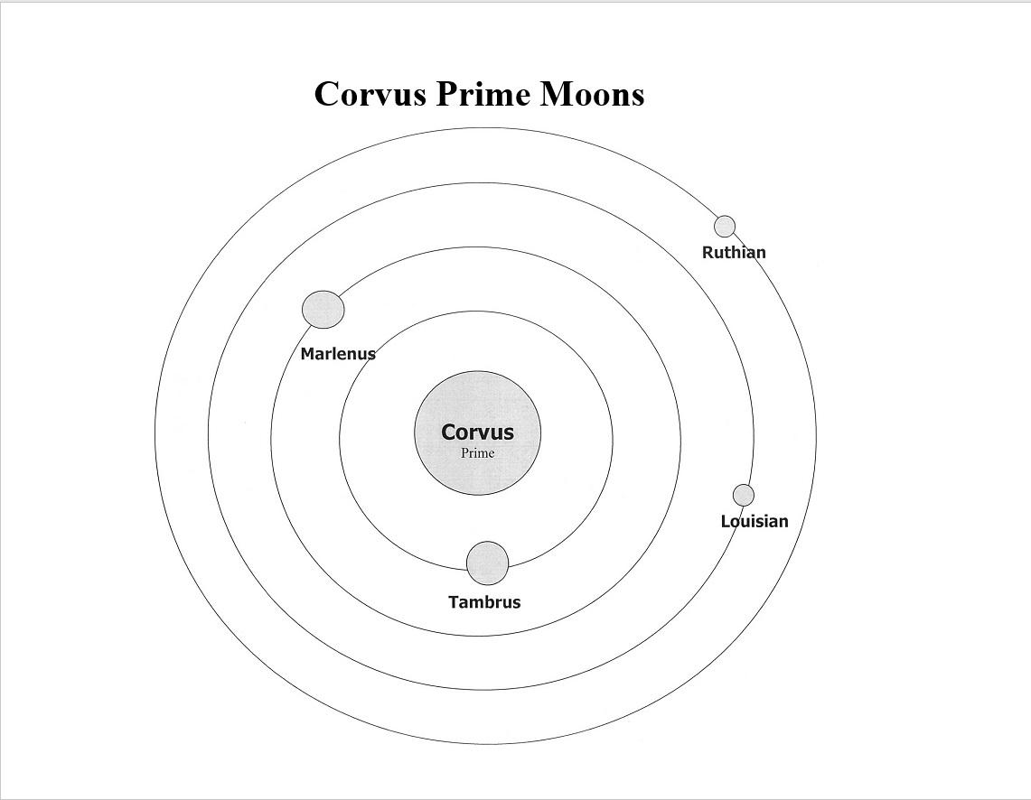 Corvus Prime Moons